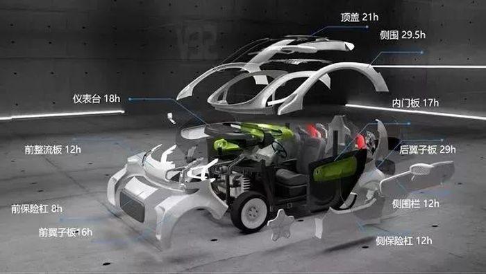 Первый 3D-электромобиль для массового производства (9 фото)