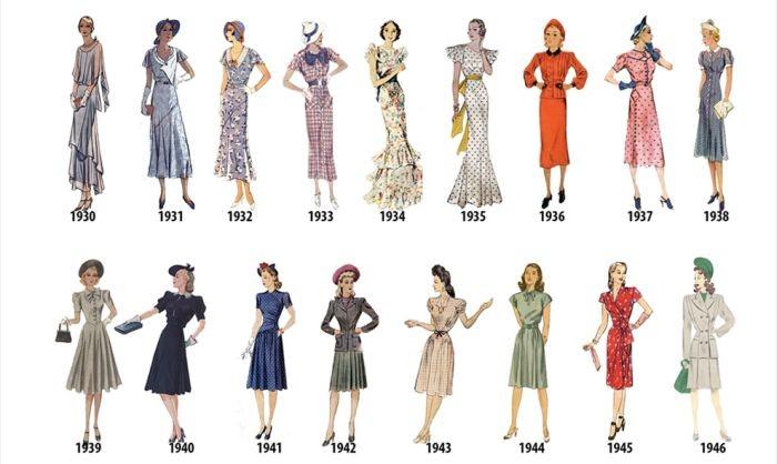 Как менялась мода на женские наряды с 1784 по 1970 год (12 фото)