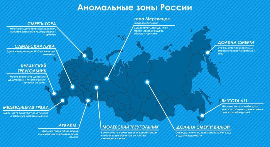 Аномальная Россия (10 фото)