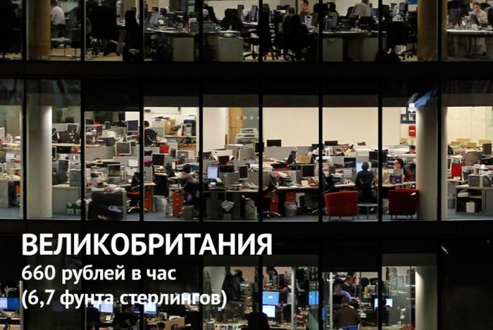 Минимальная стоимость одного часа работы в разных странах (13 фото)