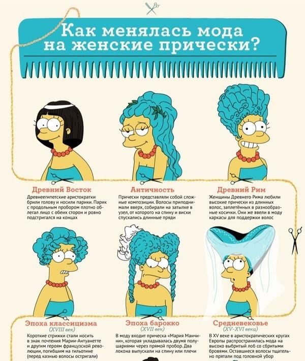 Как менялась мода на женские причёски (3 фото)