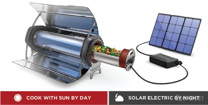 Солнечная печь GoSun Fusion работает в любое время суток (8 фото + видео)