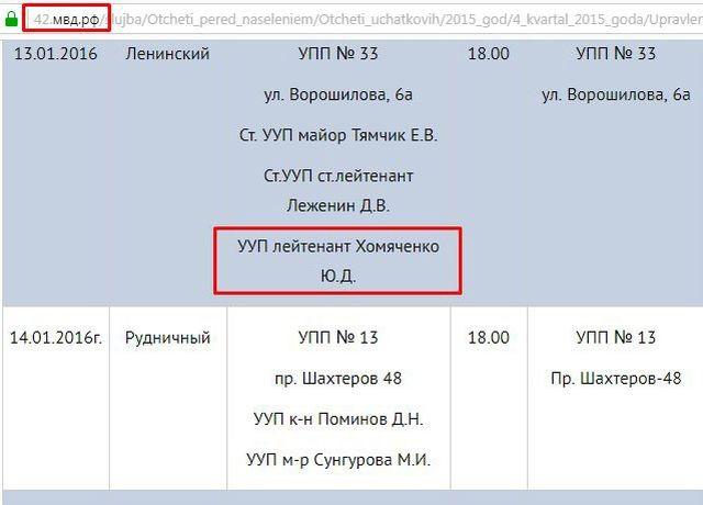 Участковый в Кемерово составил рапорт, который удивил всех (3 фото)