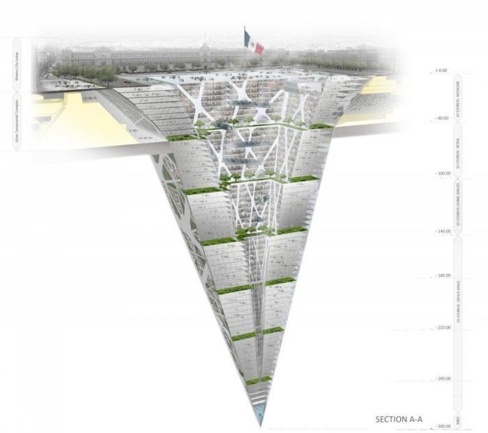 Землескреб - небоскреб к центру земли (5 фото)