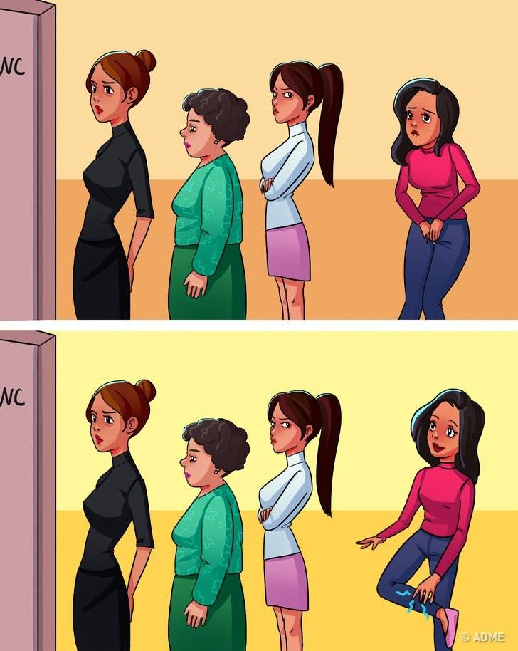 Реакции тела, которыми мы можем управлять