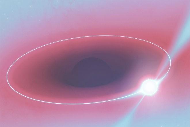 Астрономы получили изображение черной дыры в центре нашей Галактики