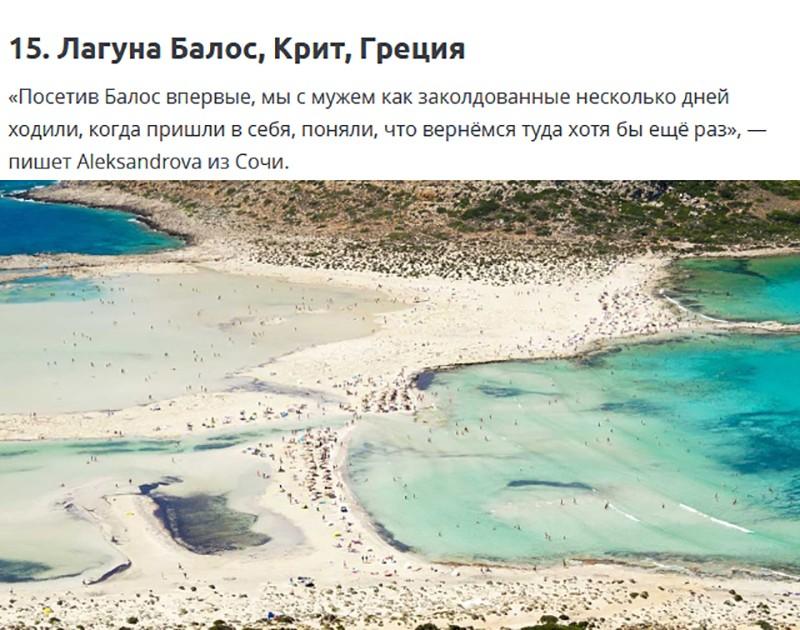 Лучшие пляжи мира по мнению путешественников и туристов